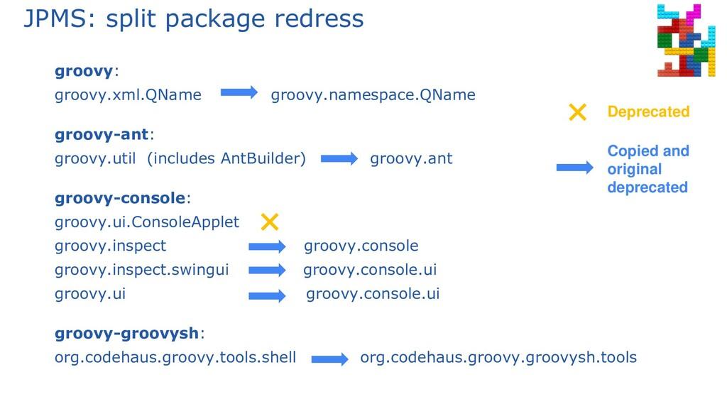 JPMS: split package redress groovy: groovy.xml....