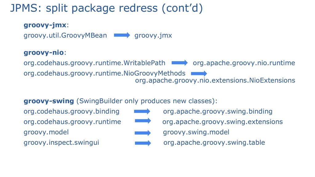 JPMS: split package redress (cont'd) groovy-jmx...