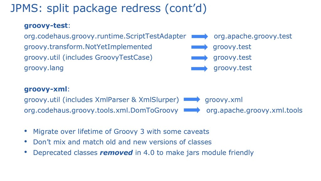 JPMS: split package redress (cont'd) groovy-tes...