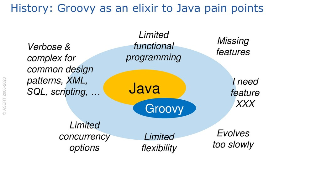 History: Groovy as an elixir to Java pain point...