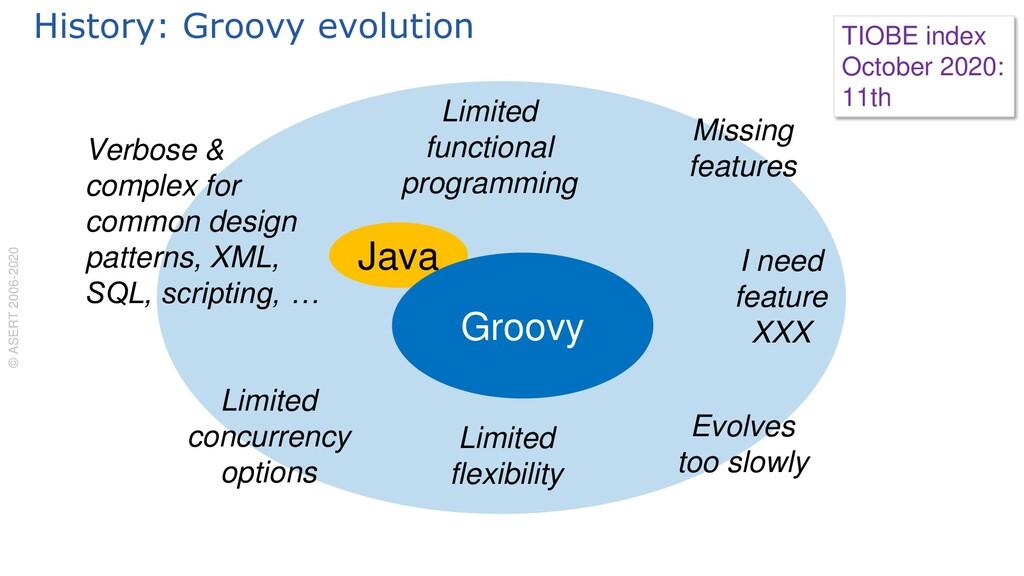 History: Groovy evolution © ASERT 2006-2020 Ver...