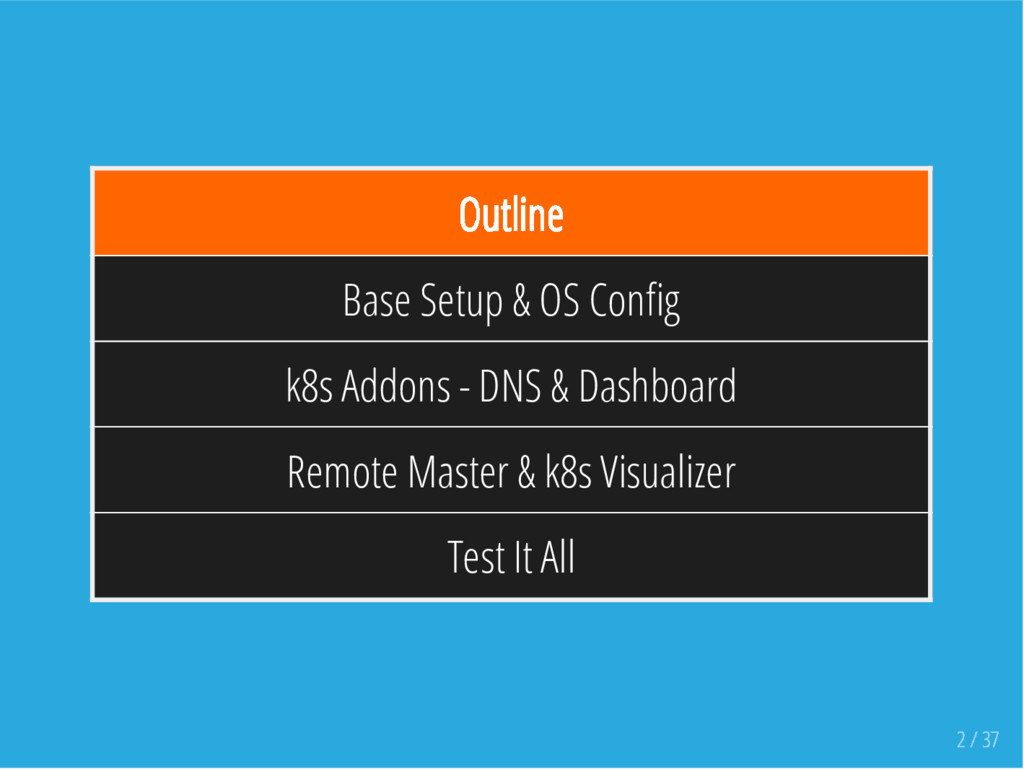 Outline Base Setup & OS Con g k8s Addons - DNS ...