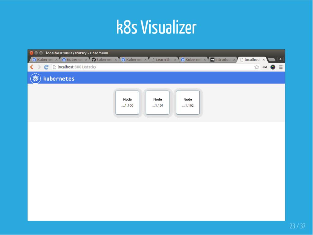 k8s Visualizer 23 / 37