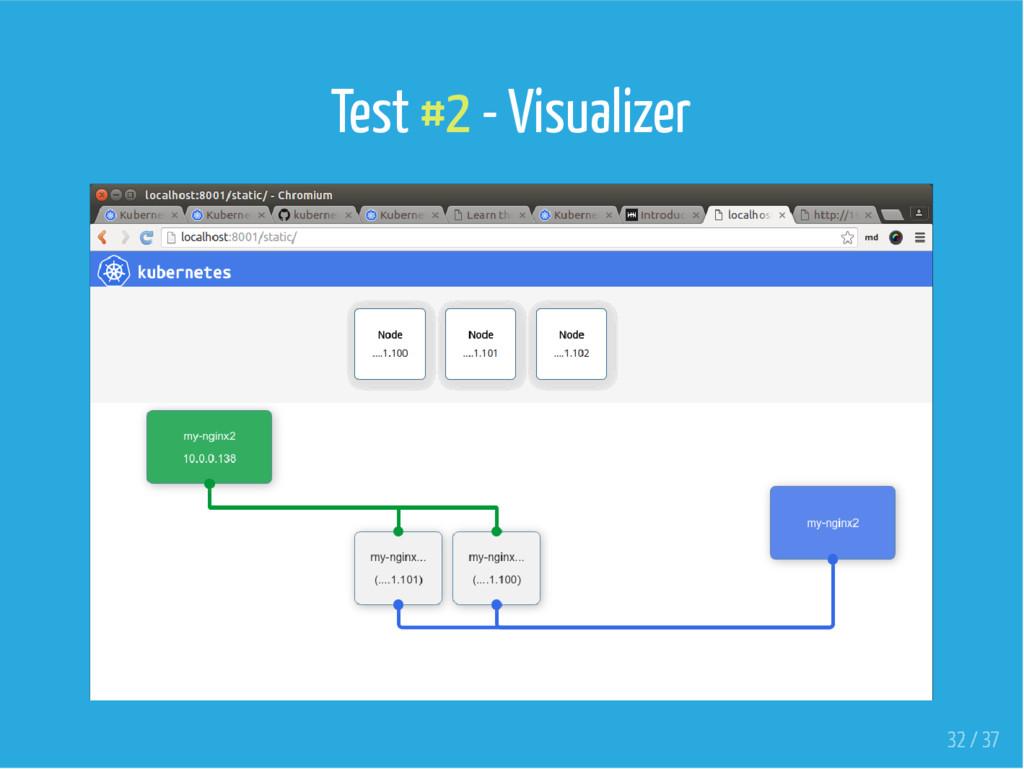 Test #2 - Visualizer 32 / 37