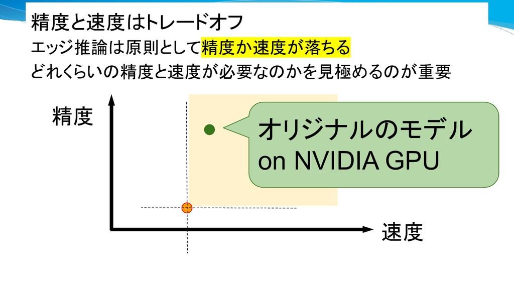 精度 速度 オリジナルのモデル on NVIDIA GPU 精度と速度はトレードオフ エッジ推...