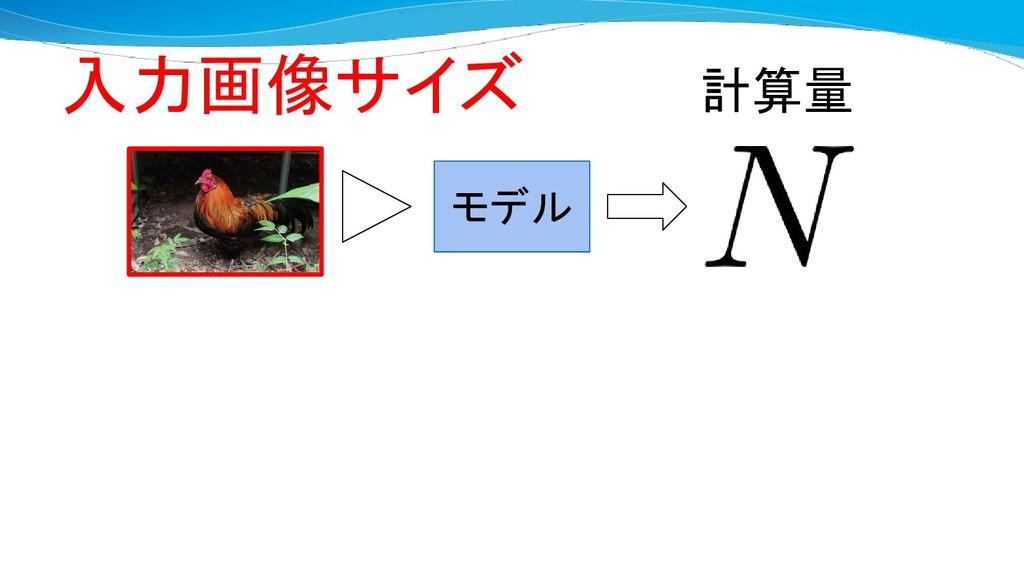モデル INPUT 計算量 入力画像サイズ