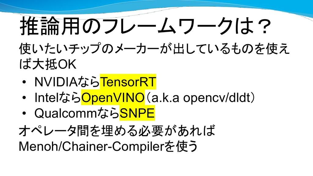 使いたいチップのメーカーが出しているものを使え ば大抵OK • NVIDIAならTensorR...