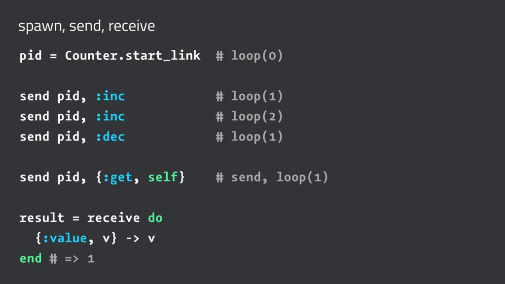 spawn, send, receive pid = Counter.start_link #...