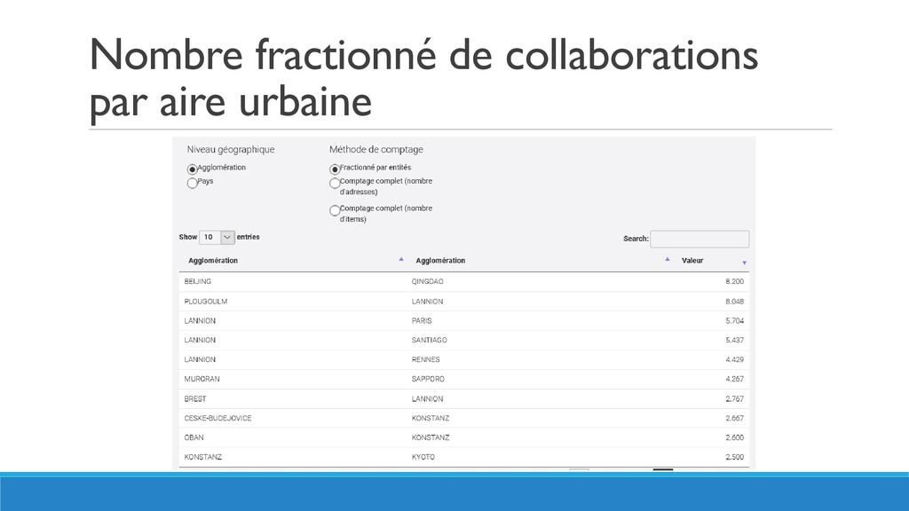 Nombre fractionné de collaborations par aire ur...