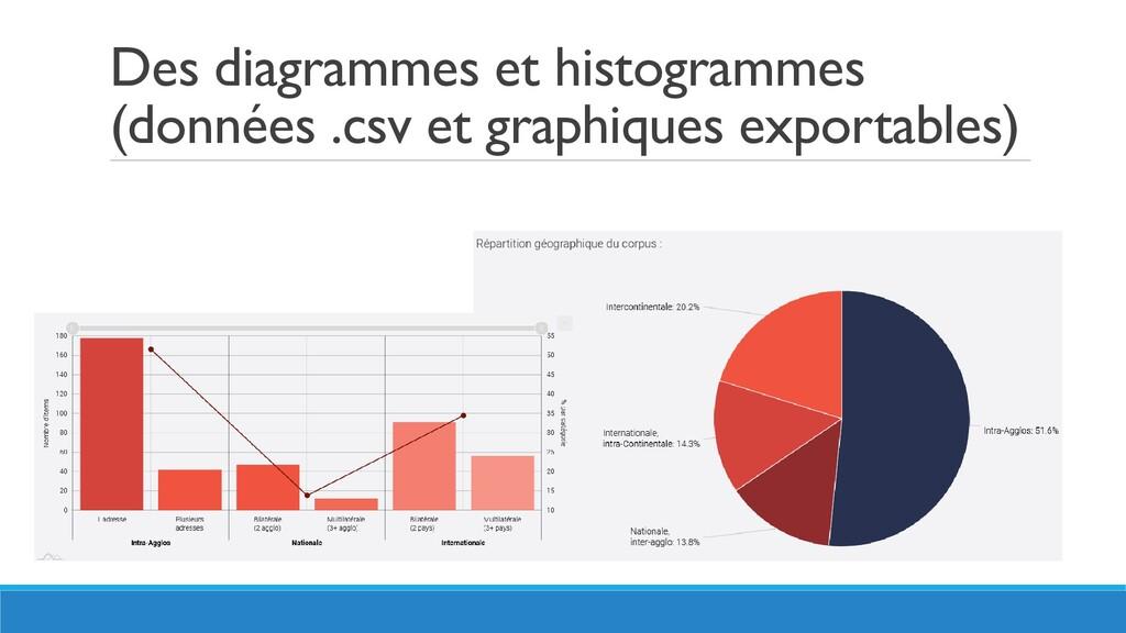 Des diagrammes et histogrammes (données .csv et...