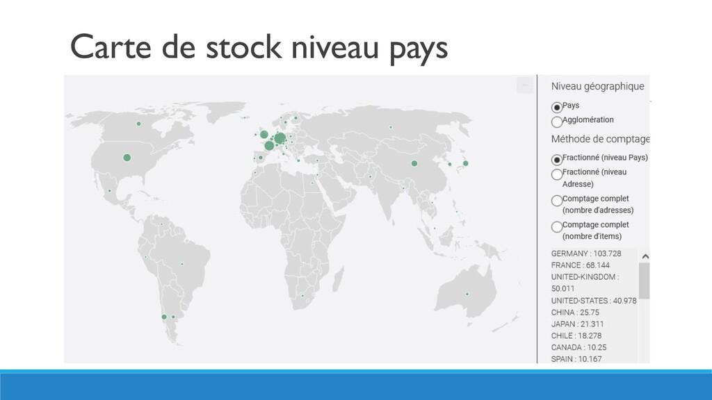Carte de stock niveau pays