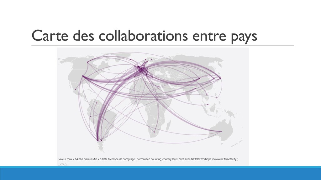 Carte des collaborations entre pays