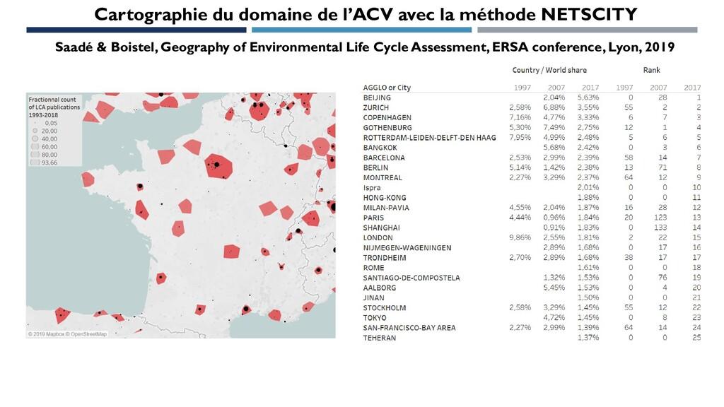 Cartographie du domaine de l'ACV avec la méthod...