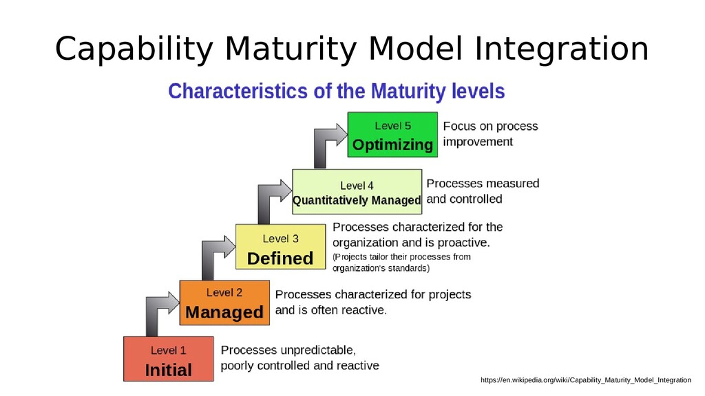 Capability Maturity Model Integration https://e...