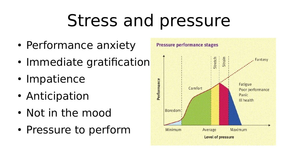 Stress and pressure ● Performance anxiety ● Imm...