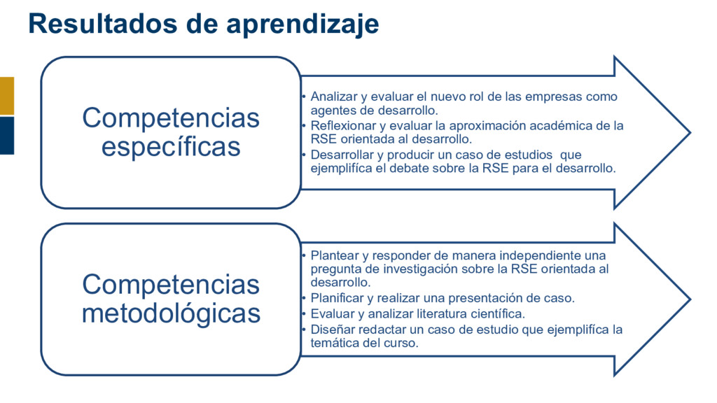 Resultados de aprendizaje • Analizar y evaluar ...