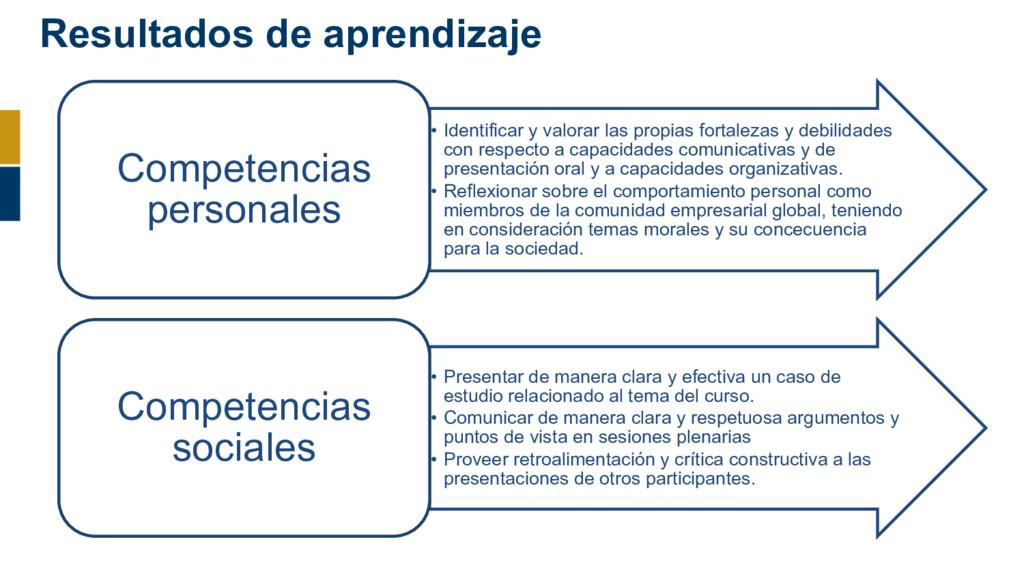 Resultados de aprendizaje • Identificar y valor...