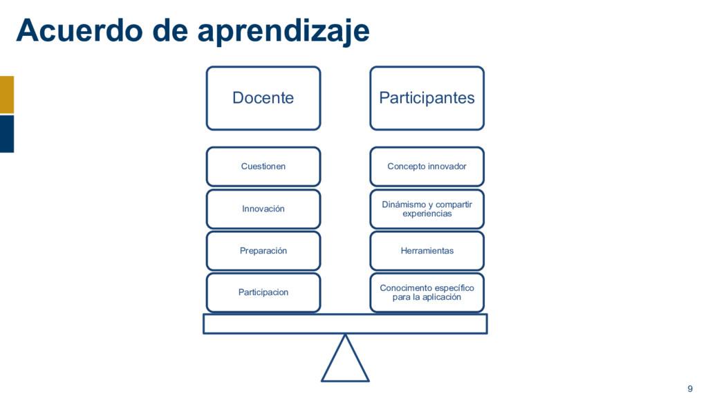 Acuerdo de aprendizaje 9 Docente Participantes ...