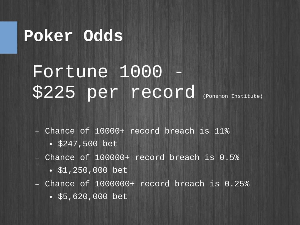 Poker Odds Fortune 1000 - $225 per record (Pone...