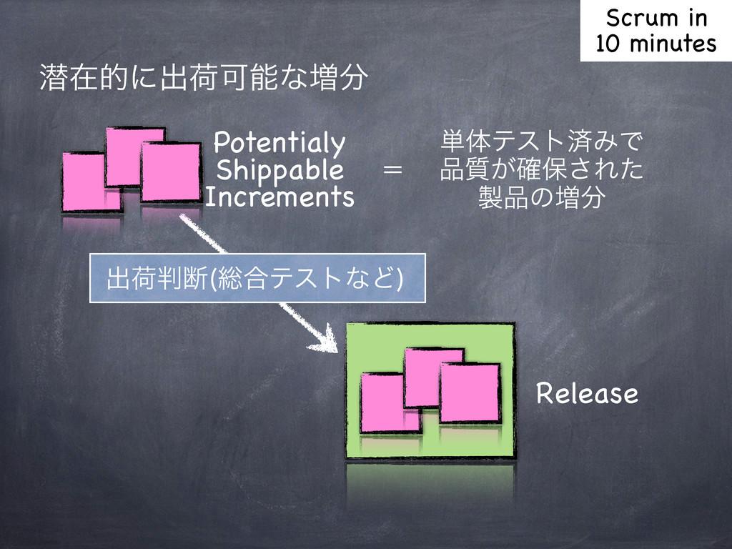જࡏతʹग़ՙՄͳ૿ Potentialy Shippable Increments ग़ՙ...