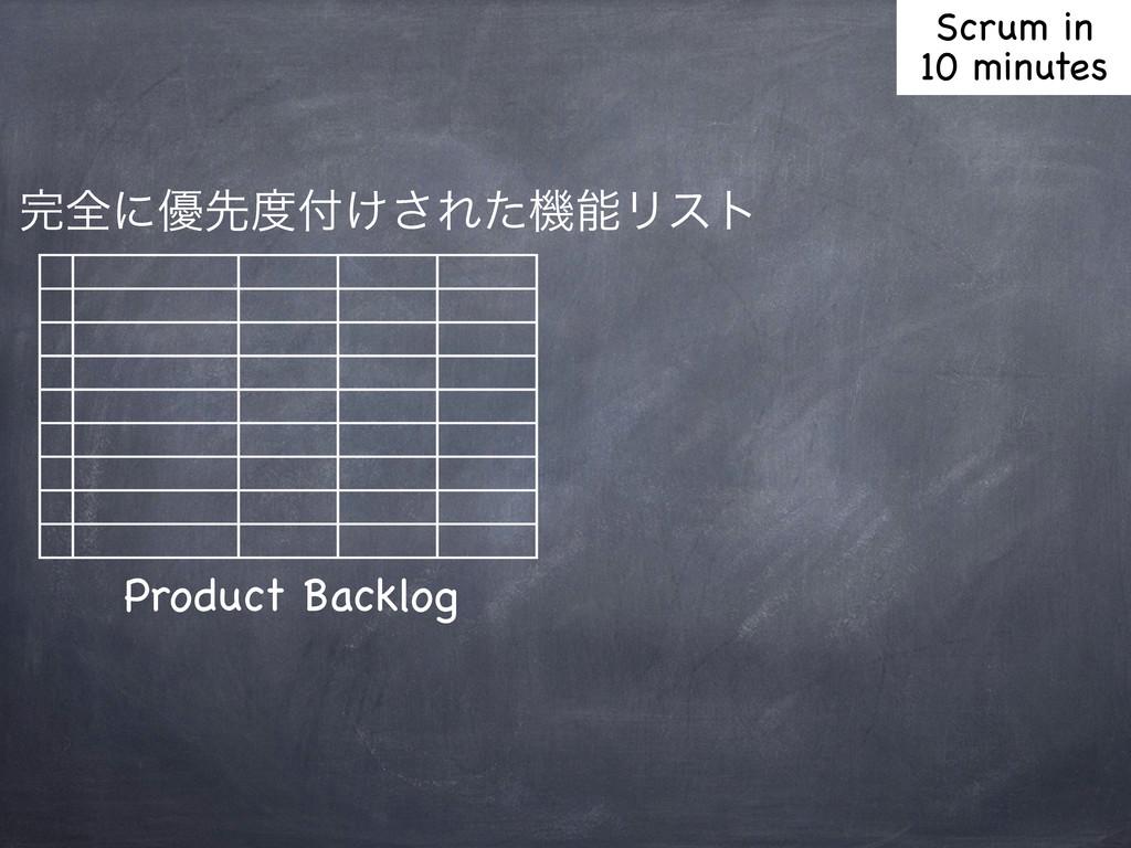 શʹ༏ઌ͚͞ΕͨػϦετ Product Backlog Scrum in 10 mi...