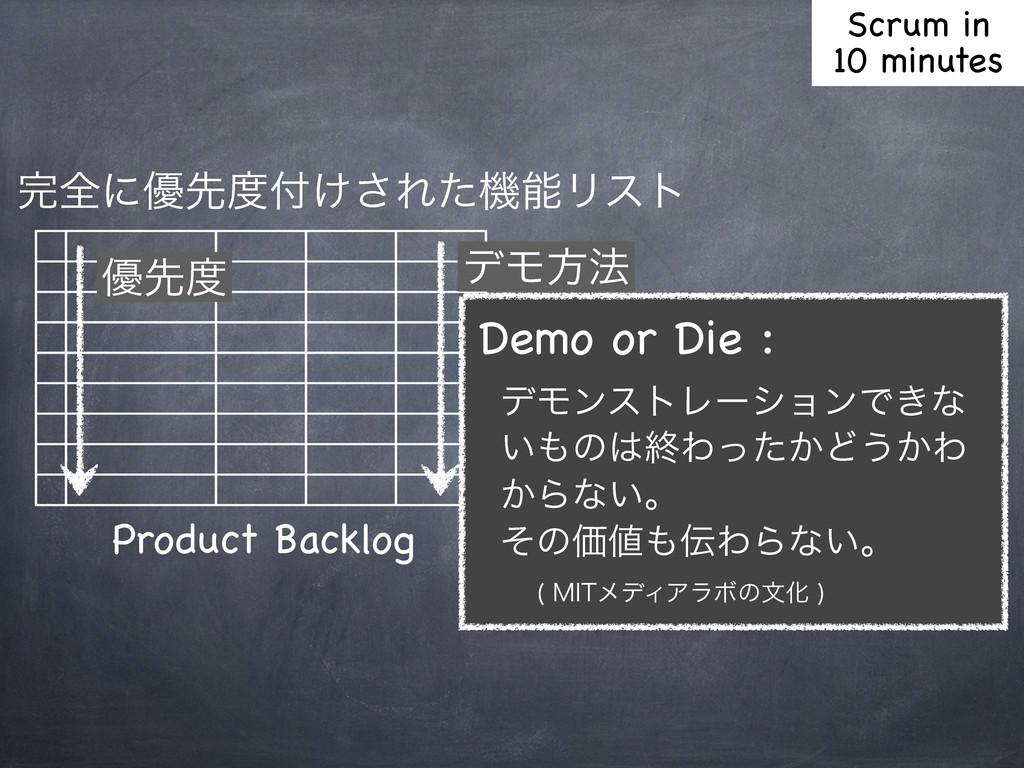 શʹ༏ઌ͚͞ΕͨػϦετ σϞํ๏ Product Backlog ༏ઌ Demo ...