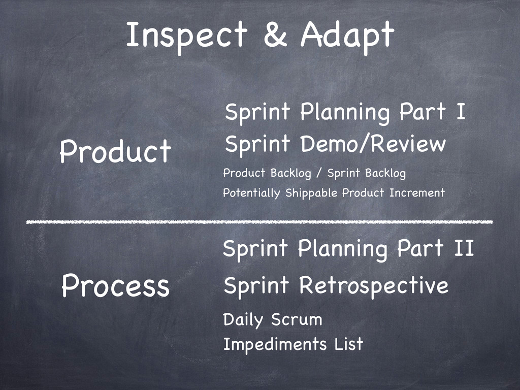 Inspect & Adapt Product Process Sprint Demo/Rev...