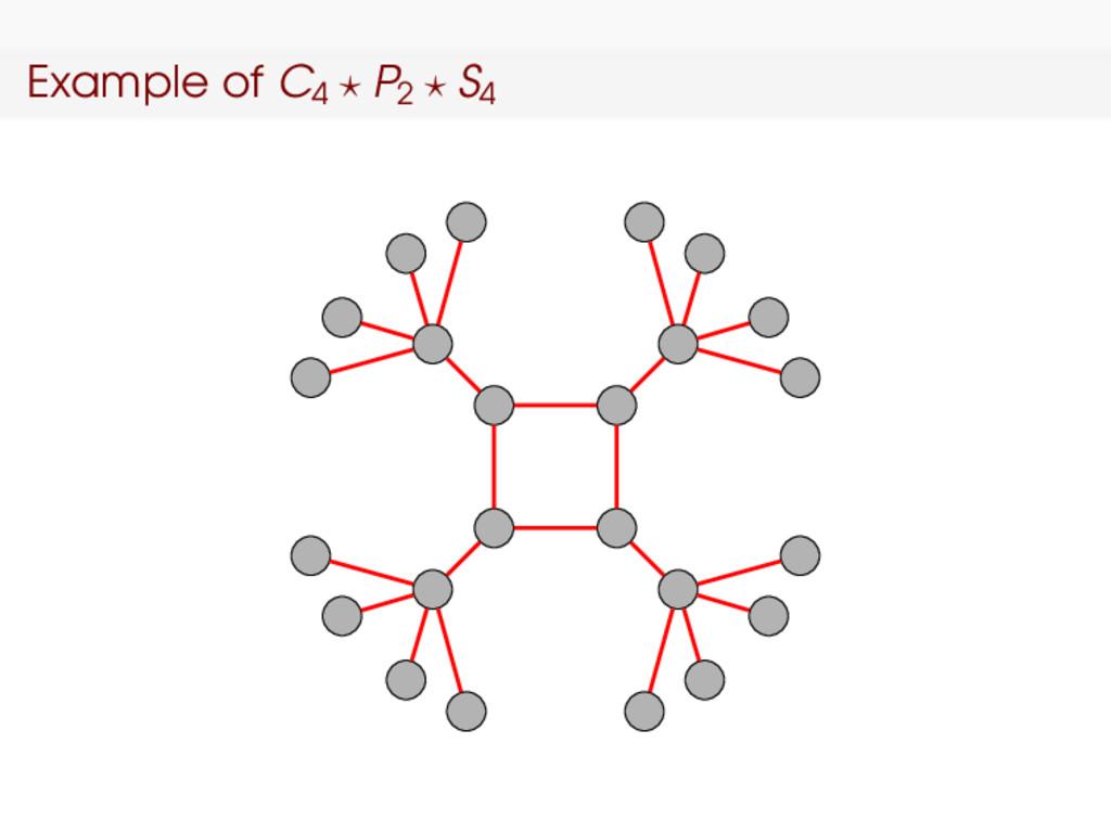 Example of C4 P2 S4