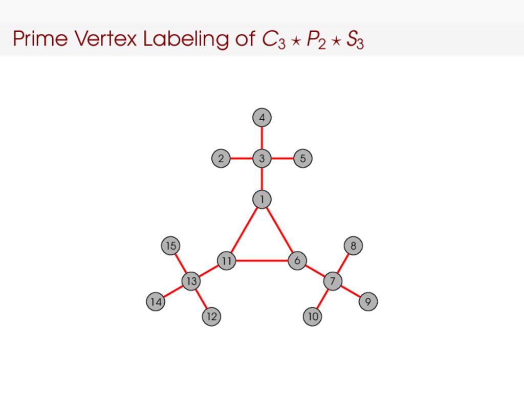 Prime Vertex Labeling of C3 P2 S3 1 3 4 2 5 11 ...