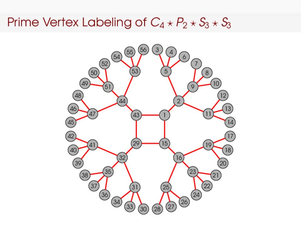 Prime Vertex Labeling of C4 P2 S3 S3 1 2 5 9 11...