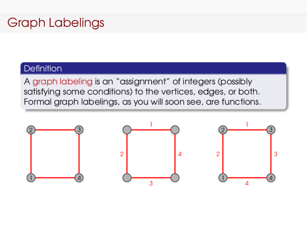 Graph Labelings Definition A graph labeling is a...