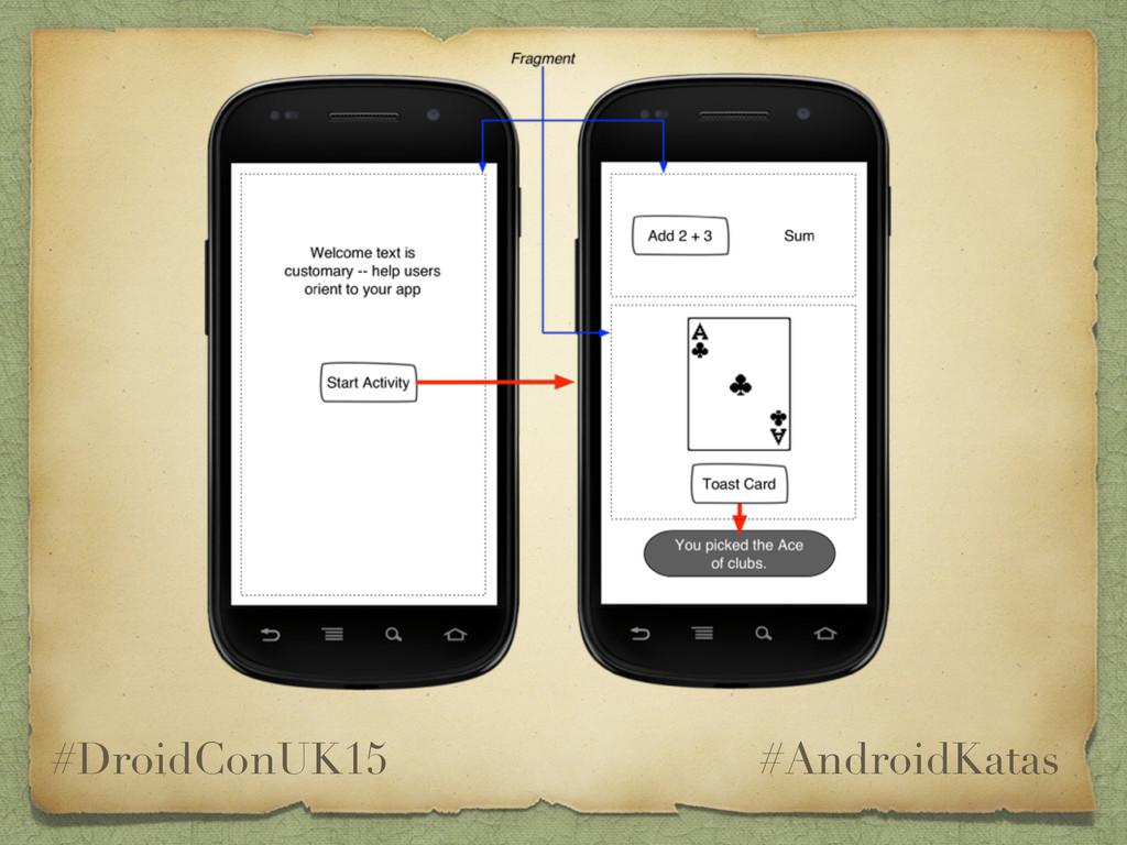#DroidConUK15 #AndroidKatas