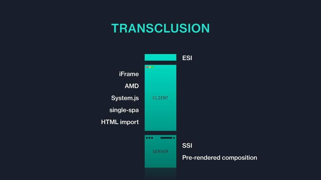 TRANSCLUSION iFrame AMD System.js single-spa HT...