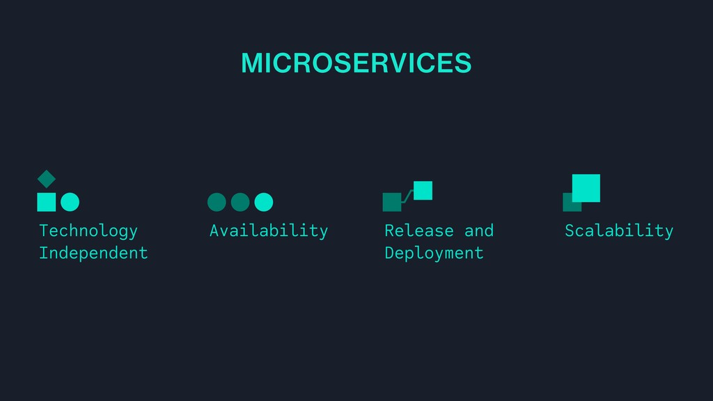 MICROSERVICES Technology Independent Availabili...