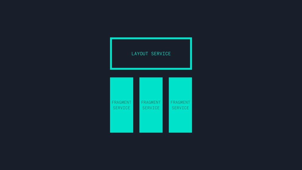 LAYOUT SERVICE FRAGMENT SERVICE FRAGMENT SERVIC...