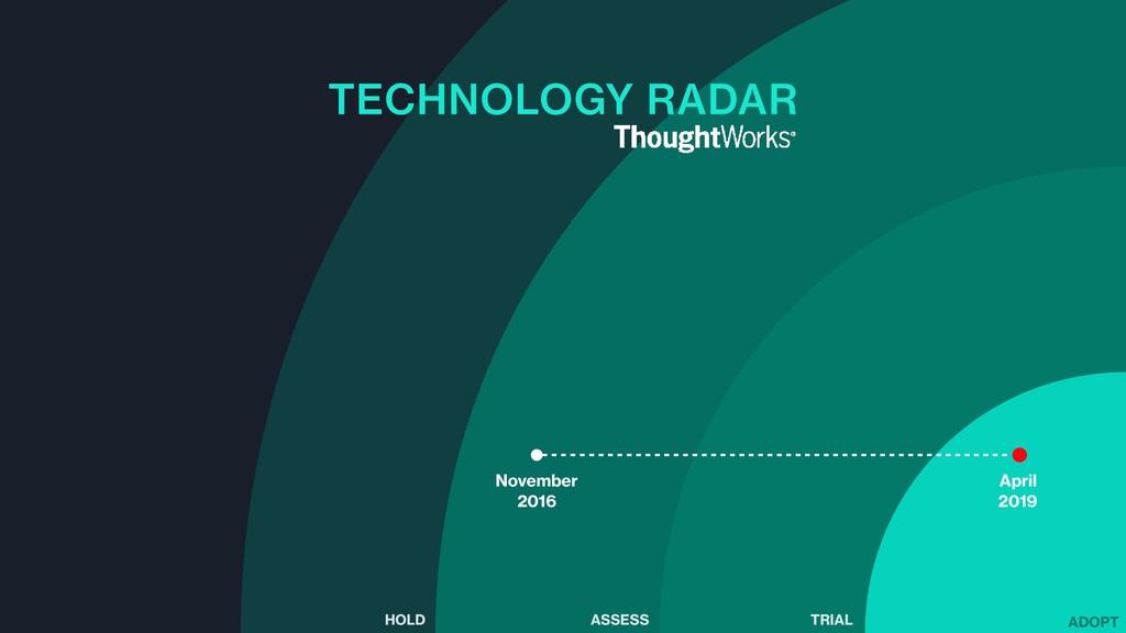 TECHNOLOGY RADAR ADOPT TRIAL ASSESS HOLD April ...