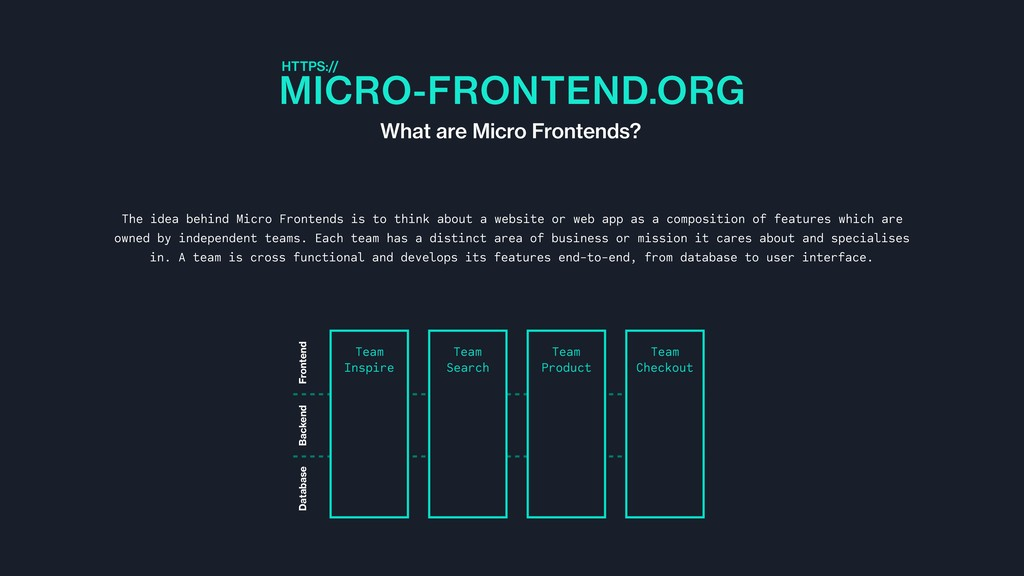 MICRO-FRONTEND.ORG What are Micro Frontends? Fr...