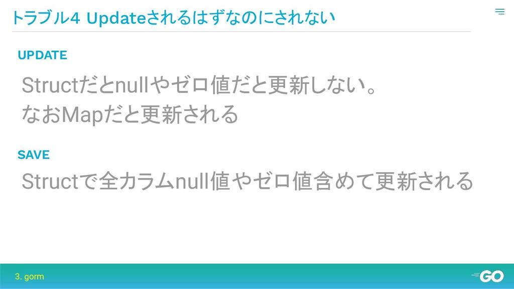トラブル4 Updateされるはずなのにされない 3. gorm UPDATE Structだ...