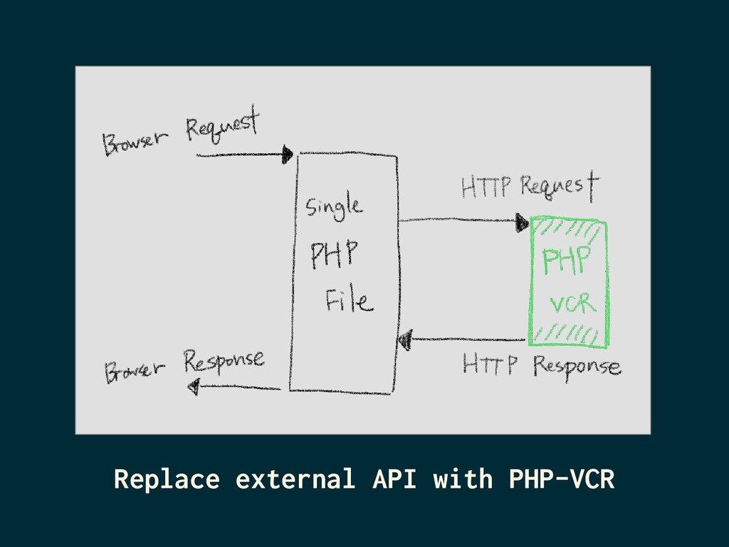 Replace external API with PHP-VCR