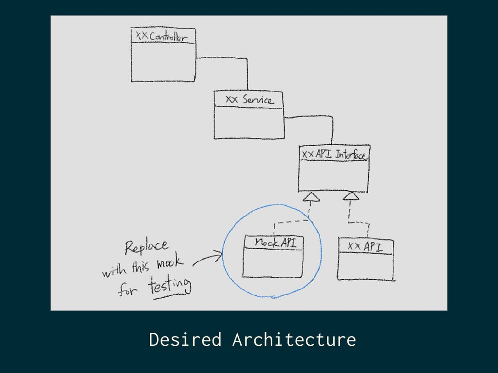 Desired Architecture