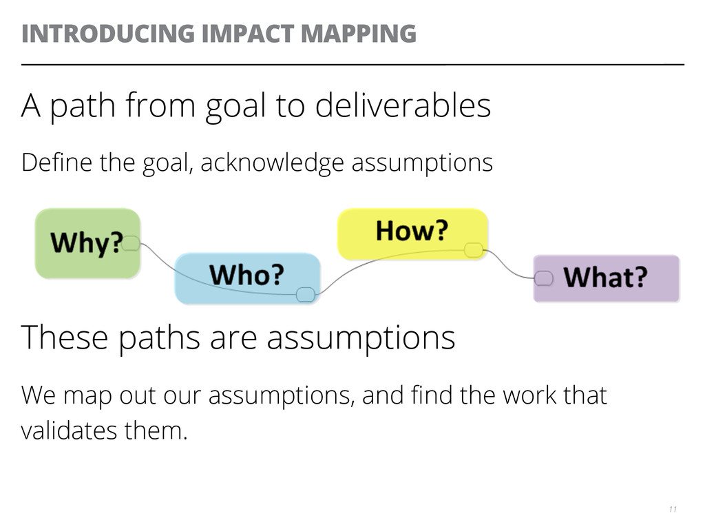 INTRODUCING IMPACT MAPPING A path from goal to ...