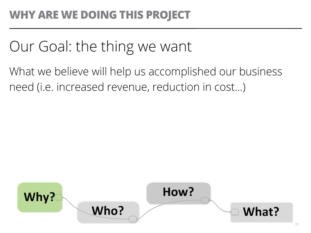 WHY ARE WE DOING THIS PROJECT Our Goal: the thi...