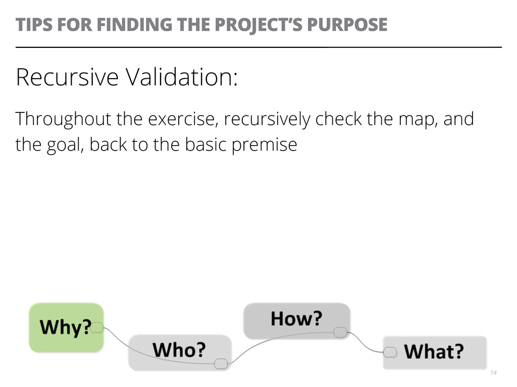 TIPS FOR FINDING THE PROJECT'S PURPOSE Recursiv...
