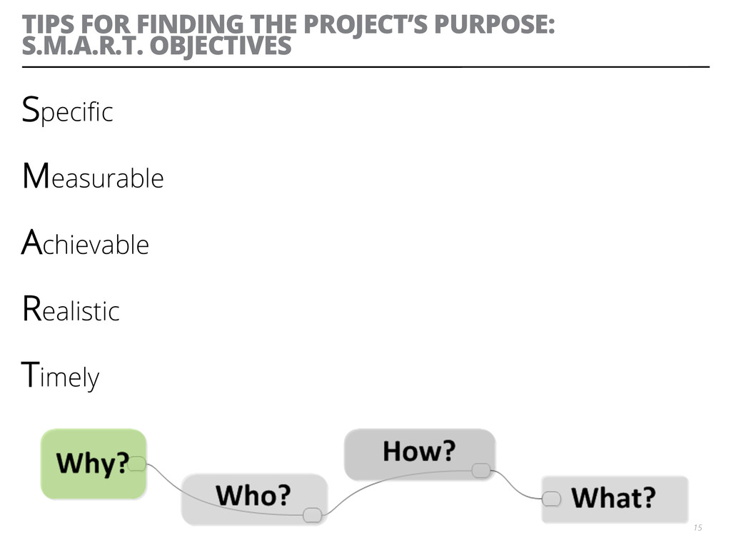 TIPS FOR FINDING THE PROJECT'S PURPOSE: S.M.A.R...