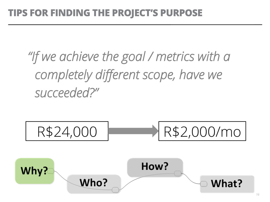 """TIPS FOR FINDING THE PROJECT'S PURPOSE 16 """"If w..."""