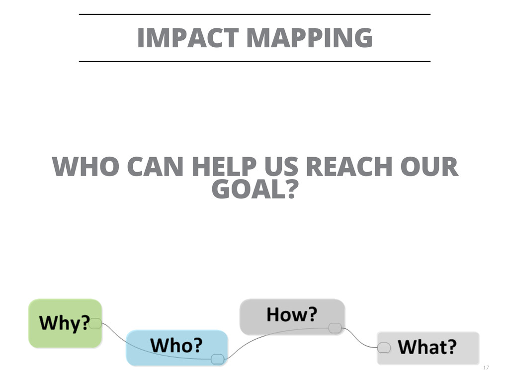 IMPACT MAPPING 17 WHO CAN HELP US REACH OUR GOA...