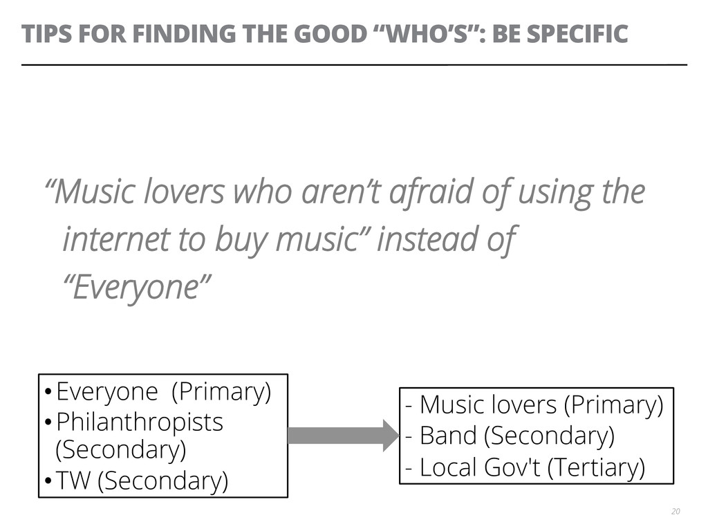 """TIPS FOR FINDING THE GOOD """"WHO'S"""": BE SPECIFIC ..."""