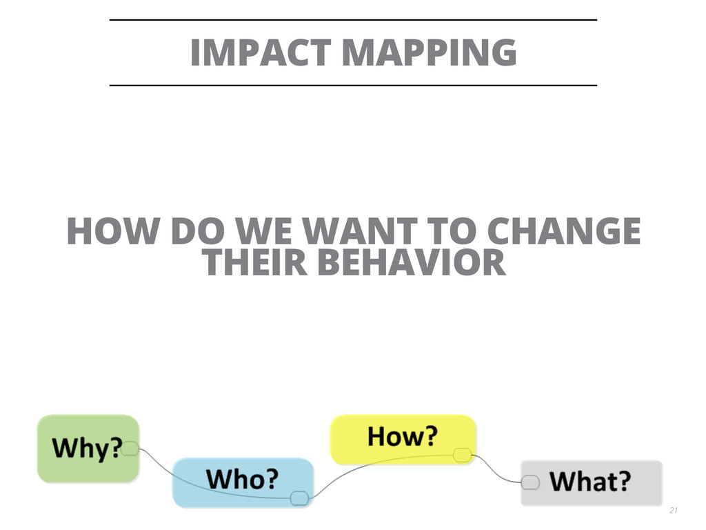 IMPACT MAPPING 21 HOW DO WE WANT TO CHANGE THEI...