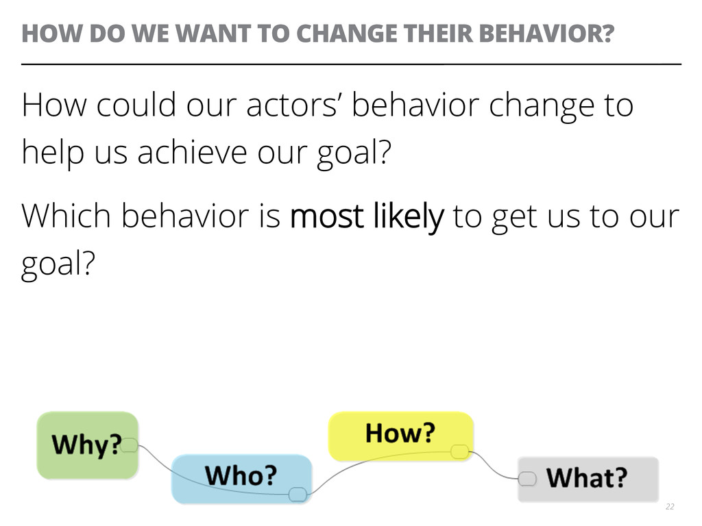 HOW DO WE WANT TO CHANGE THEIR BEHAVIOR? How co...