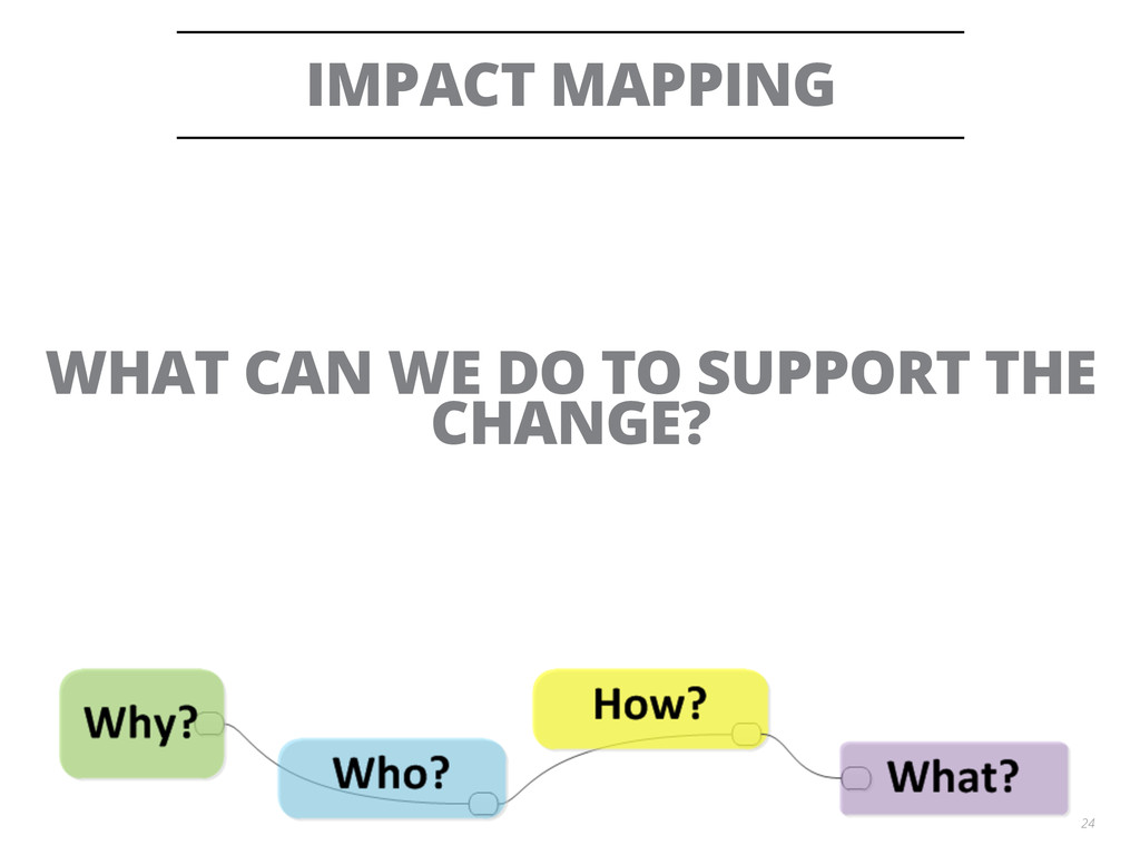 IMPACT MAPPING 24 WHAT CAN WE DO TO SUPPORT THE...